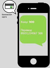 Перевод денег мобильным банком