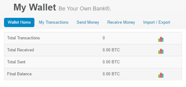 Мой кошелек Bitcoin