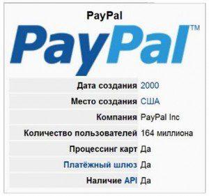 PayPal25c5b3cf7924da