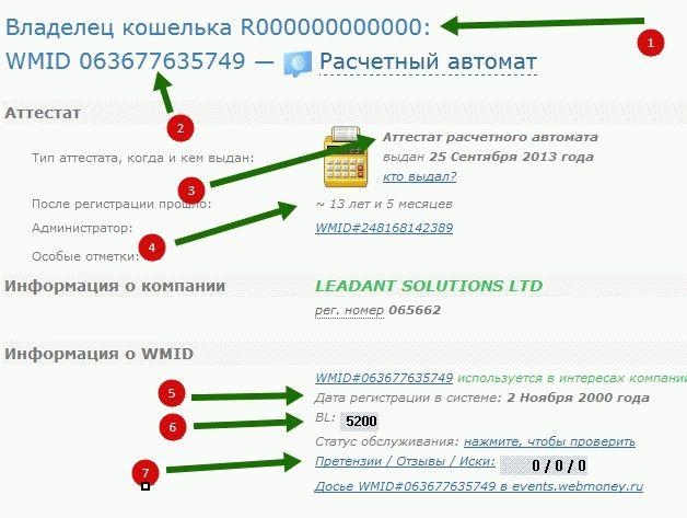 Информация о WMID5c5b3fafd0f3b
