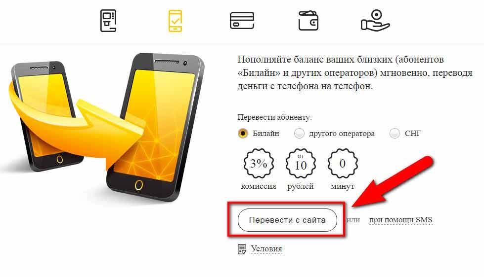 На официальном сайте Билайн есть возможность перевести деньги через интернет с телефона5c5b44cc1f858