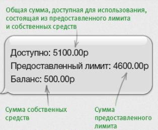лимит5c5b45efbb58e