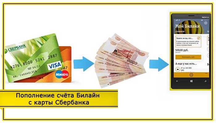 как оплатить билайн с карты сбербанка через смс5c5b46a26f51e
