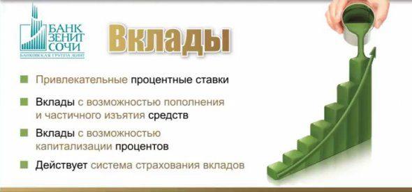 Банк зенит вклады 20195c5b4784a731b