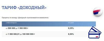 «Доходный» предназначен для клиентов, располагающих суммой от 500 тысяч рублей и желающих получать ежемесячный доход со вложенных средств5c5b492e91491