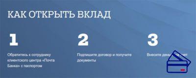 Сотрудники банка помогут сориентироваться в предложениях и оформить все необходимые документы5c5b492f15467