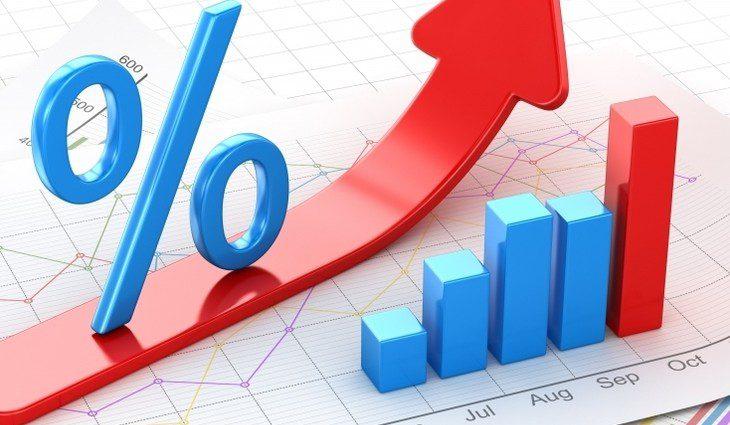 Что влияет на проценты по кредиту5c5b4a9b179c7