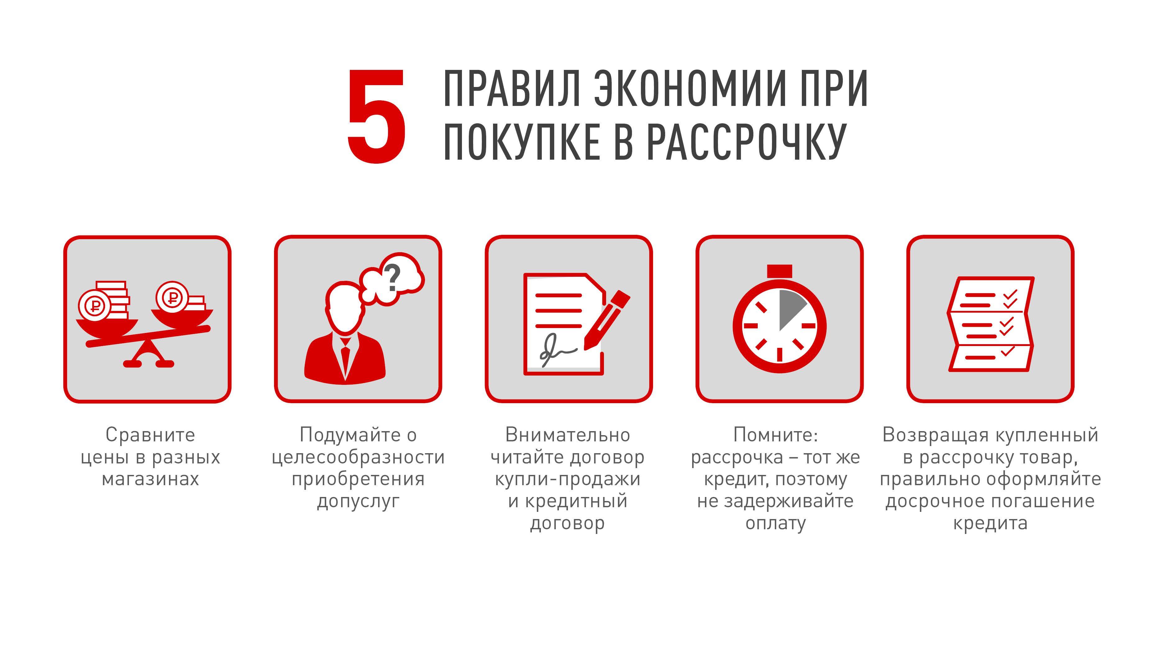 Как можно взять кредит в магазине куда сейчас инвестировать рубли