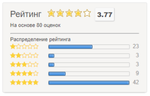 Рейтинг Екапуста5c5b4c96717a2