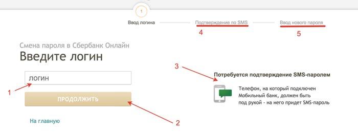 восстановление пароля Сбербанк онлайн через интернет и телефон5c5b4cc4ef773