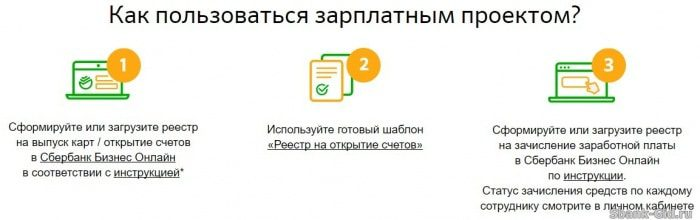 Использование зарплатного проекта в Сбербанке5c5b4d6ed2fd3