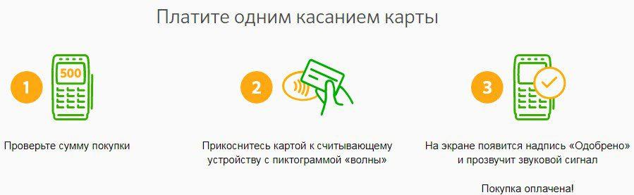Преимущества бесконтактной карты МИР от Сбербанка5c5b4f9232661