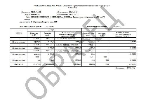 пример выписки расчетного счета5c5b5033b8a4d