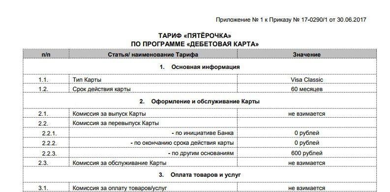 Тариф Пятерочка от Почта-Банка5c5b5180cbd52