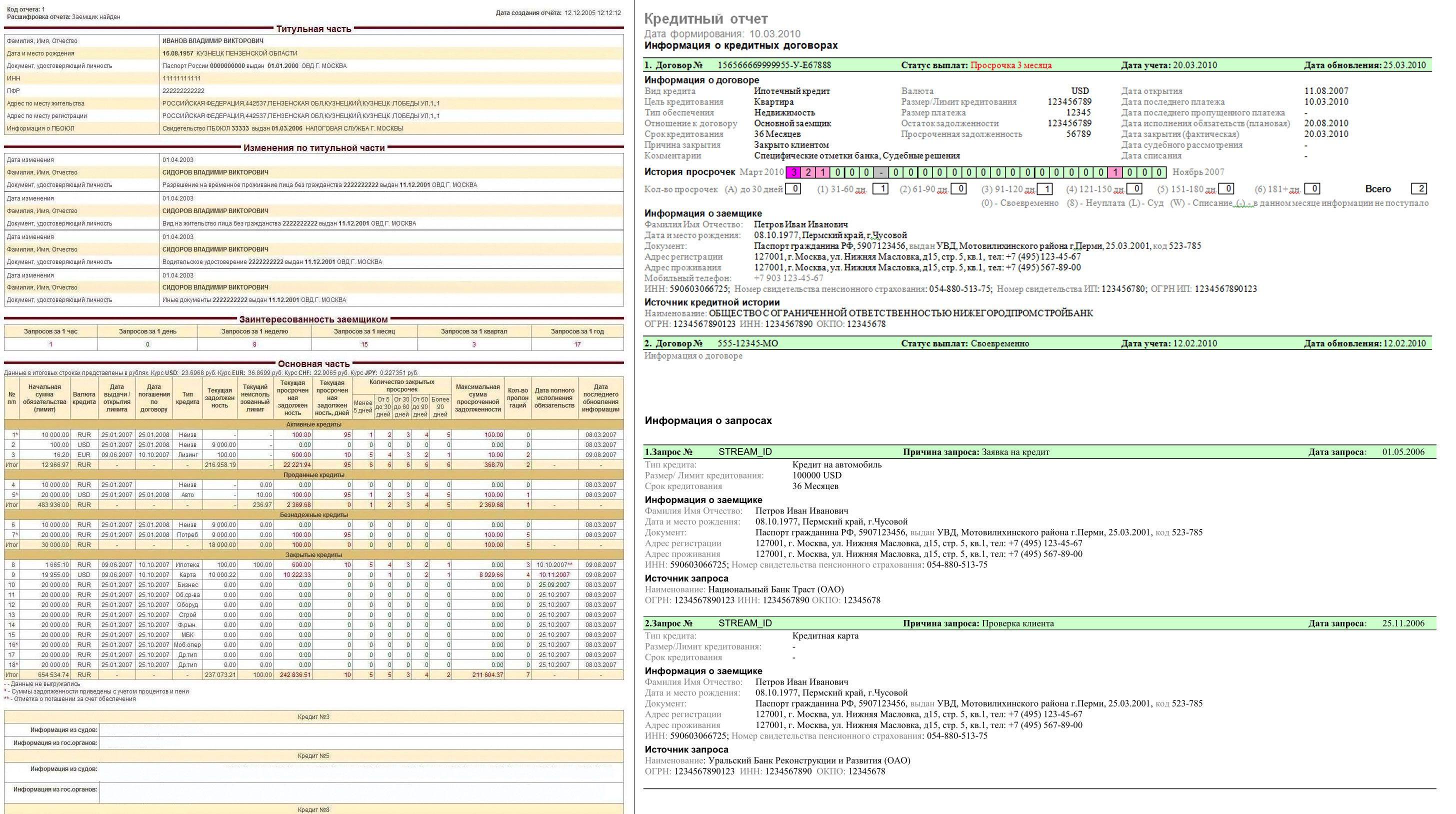 2 примера того, как выглядит кредитная история5c5b525b1d55d