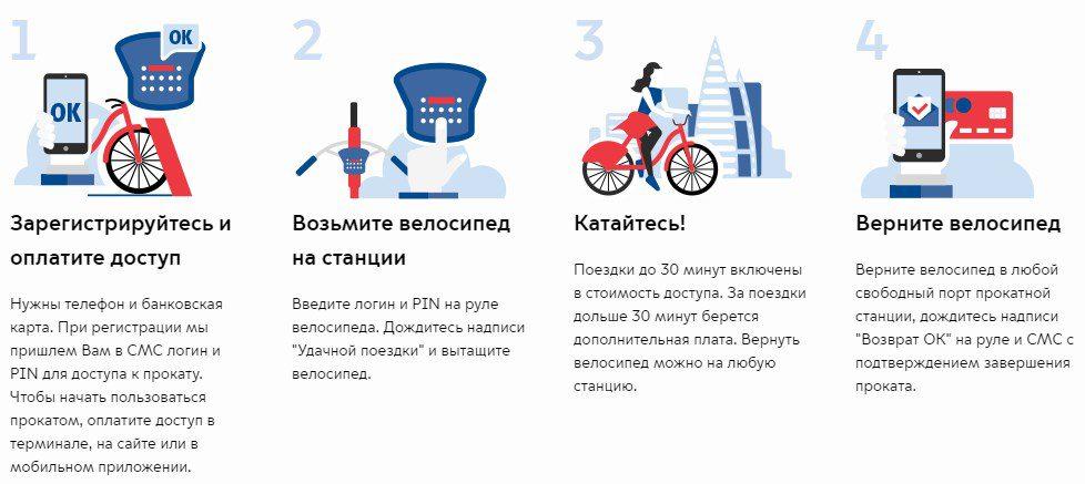 Как пользоваться велопрокатом в Москве?5c5b548af13e1