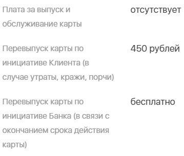 Тариф по обслуживанию карты Халва совкомбанка5c5b559c72bda