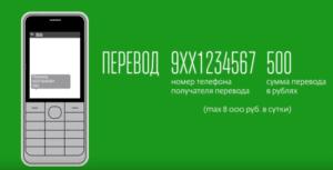 Сбербанк - Перевод через СМС5c5b560cd0bdf
