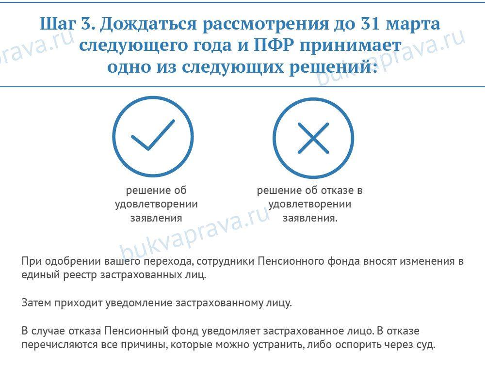 dozhdatsya-rassmotreniya5c5b56922071b