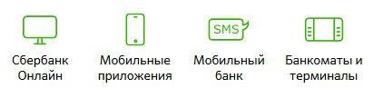 Способы блокировки карты Сбербанка5c5b595eb9275