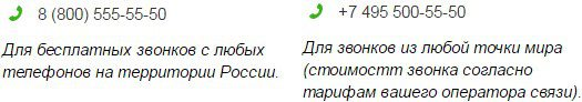 Номера контактного центра Сбербанка5c5b596f548ec