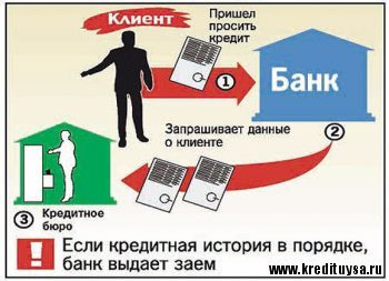 роль БКИ5c5b5aebddc54