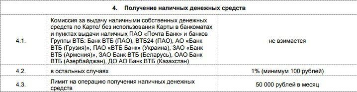 Выдача наличных с карты Пятерочка от Почта-Банка5c5b5b816f890