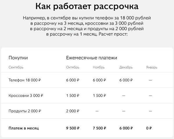 Пример совершения покупок и ежемесячных платежей по карте Совесть QIWI-Банка5c5b5c1f5f1b5