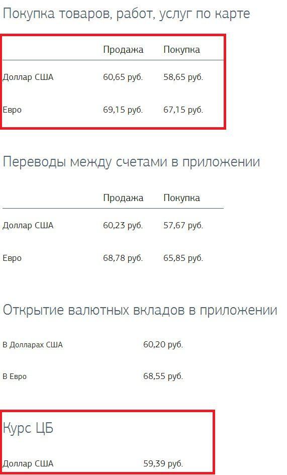 Курсы валют по карте Рокетбанка5c5b5c382ad33