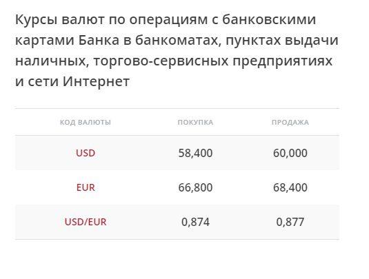 Курс конвертации РГС Банка по состоянию на 2 июля5c5b5c38ed6db
