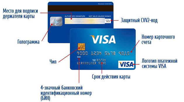 Фото с сайта onlinekredit-zayavka.ru5c5b5d6eee432