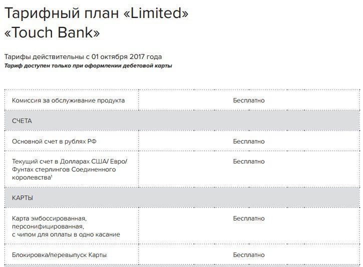 Обслуживание карты Limited Touch Bank5c5b5fdbd0ff6