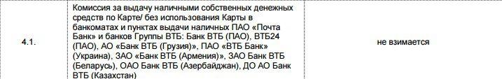Тарифы на снятие наличных денежных средств по карте Элемент 120 Почта-Банка5c5b5feb983f2