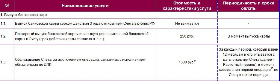 Тариф карты 120 дней от банка УБРиР5c5b603ca3bde