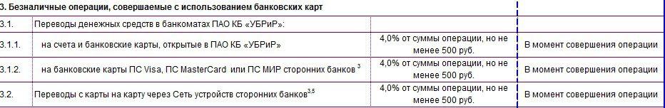 Тарифа на переводы с карты 120 дней банка УБРиР5c5b603ecdc90