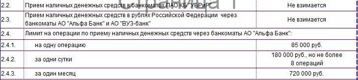 Тариф на пополнение карты 120 дней банка УБРиР с помощью банкоматов5c5b603f45309