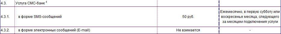 Тариф на пользование услугой СМС-банк от банка УБРиР5c5b603fd4c4e