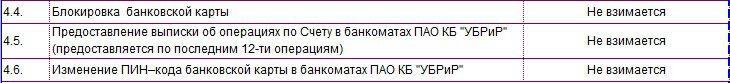Бесплатные услуги от банка УБРиР5c5b604012a9a