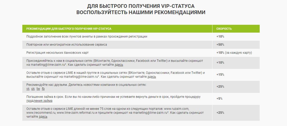 VIP статус5c5b60d15411d