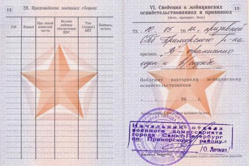 Как поменять категорию годности в военном билете5c5b6239183a1