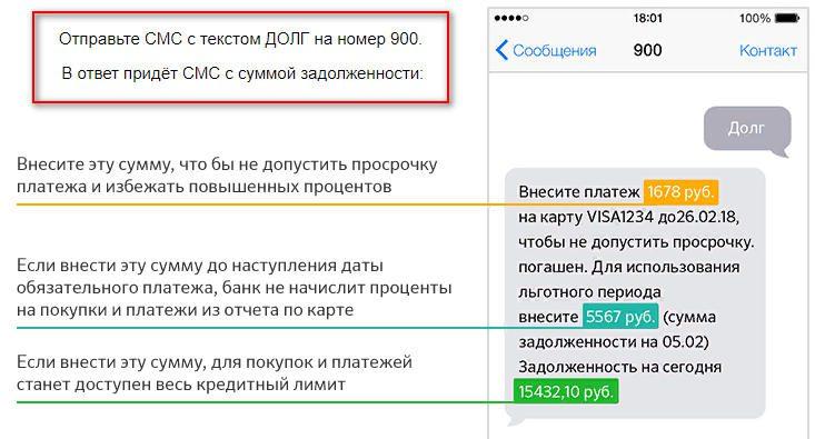 Как узнать сумму долга по своей кредитной карте Сбербанка с помощью смс5c5ac70f3c5ce