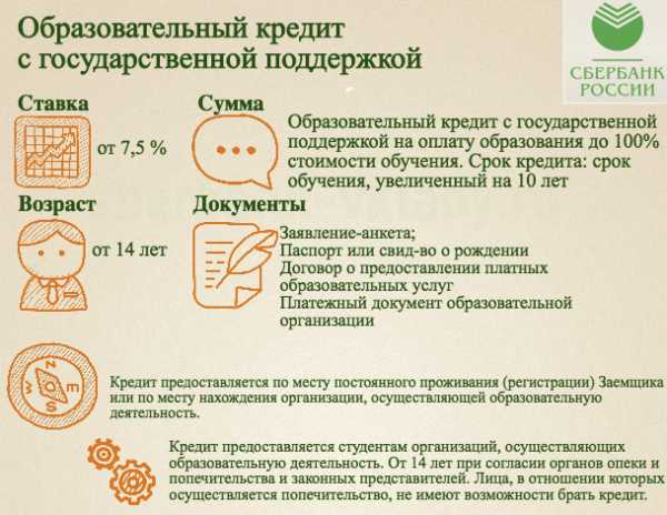 Московский кредитный банк цветной