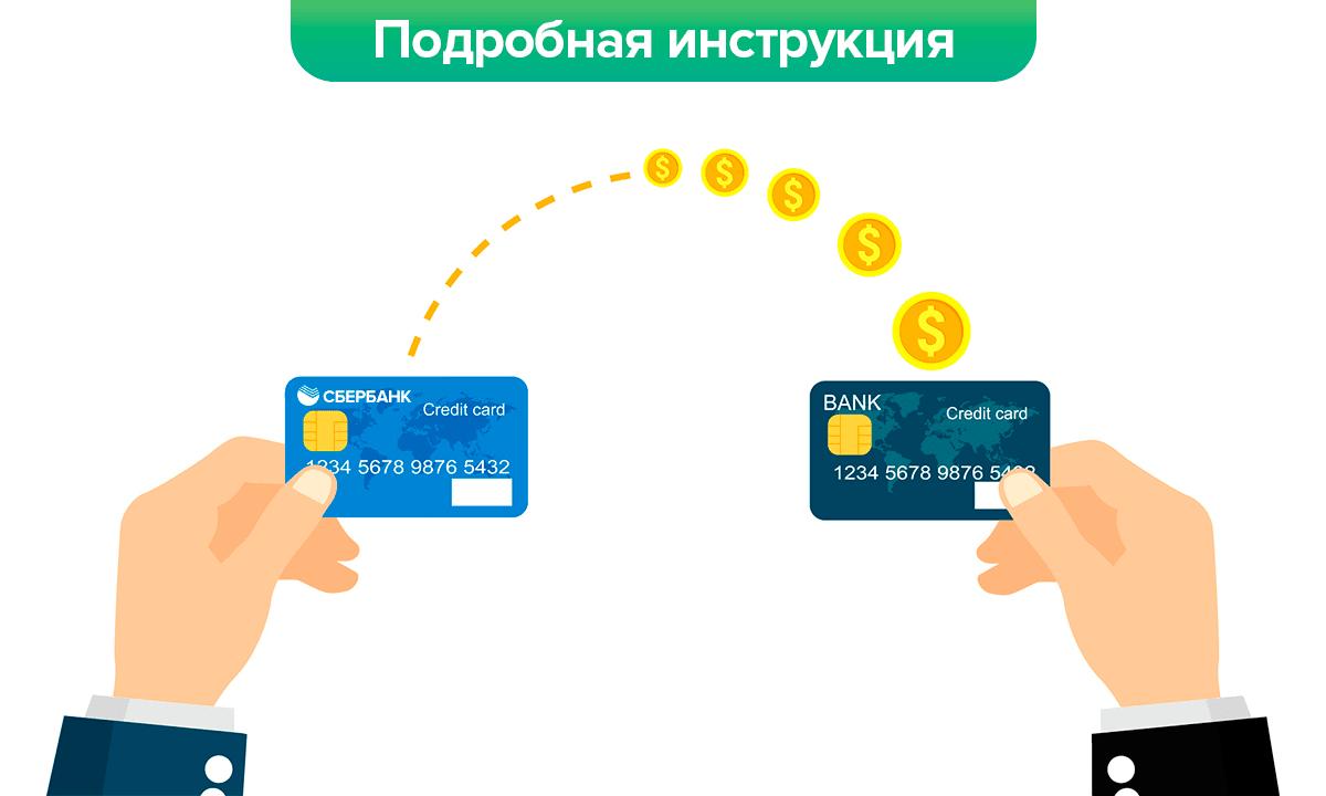 Перевод денег с кредитной карты Сбербанка5c5ac65dc8ae3