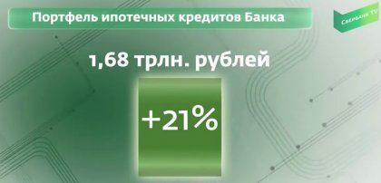 Рефинансирование ипотеки в Сбербанке в 2018 году калькулятор онлайн5c5ac652bd807