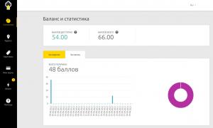 Статистика полученных балов в Роснефть Семейная команда5c5ac48c7493d