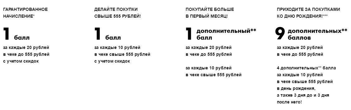 Правила начисления бонусов на Выручайке5c5ac47a0fbc9