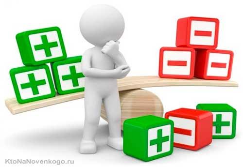 Плюсы и минусы ипотечного кредитования5c5ac3539a40d