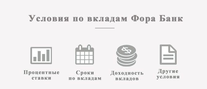 Условия по вкладам Фора Банк5c5ac3409f492