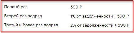 Какой штраф за неоплату минимального платежа предусмотрен договором?5c5ac1535526d