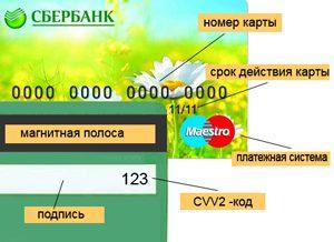 cvv2 cvc2 код на карте сбербанка5c5ac0db24cf0